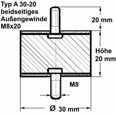 Härte 70 Ø30mm Höhe 30mm Schraube M8x20 Anschlagpuffer